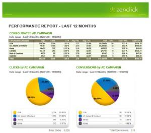 Sample Acquisio Report