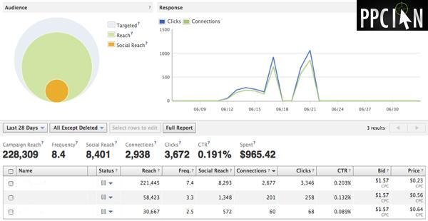 Facebook 3000 Fans