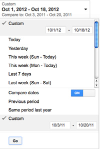 Google AdWords Compare Dates
