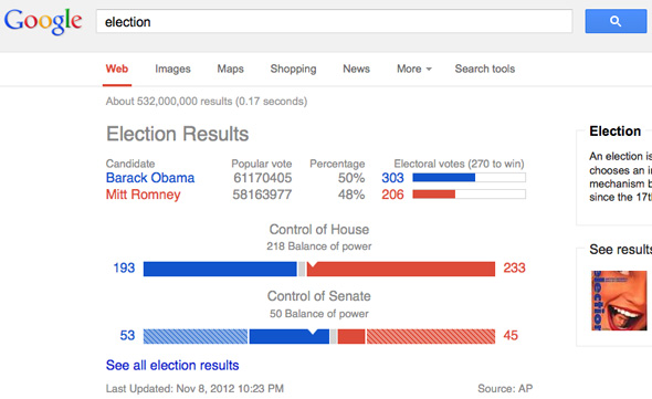 Google Election Results