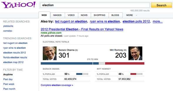 Yahoo Election Results