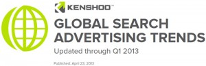 Kenshoo Global Search Advertising Trends