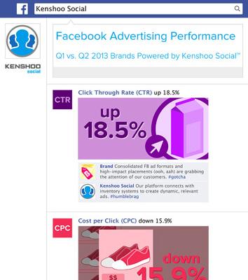 Kenshoo Social Infographic