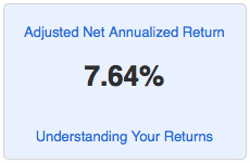 Lending Club Net Annualized Return