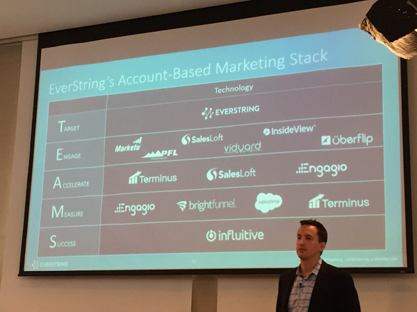 everstrings-account-based-marketing-stack